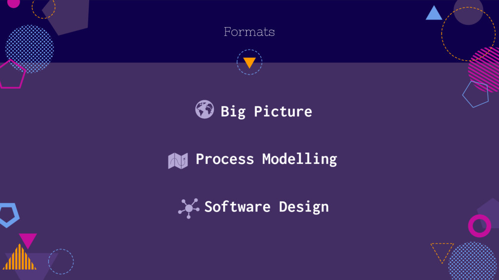Big Picture Process Modelling Software Design F...
