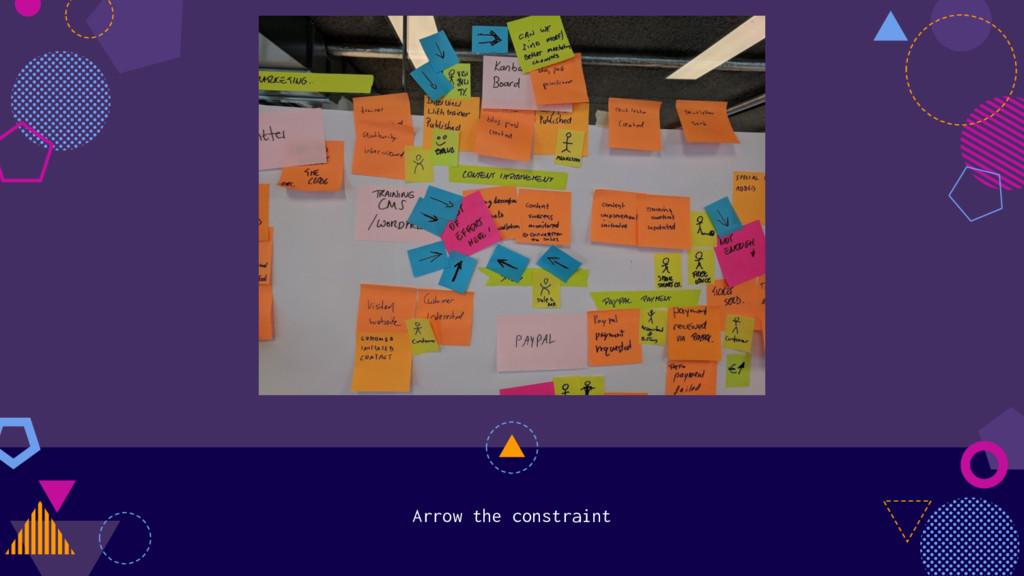 Arrow the constraint