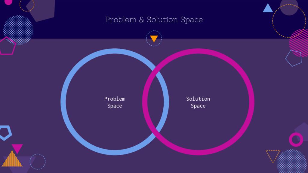 Problem Space Solution Space Problem & Solution...