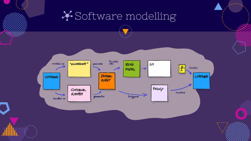 Software modelling