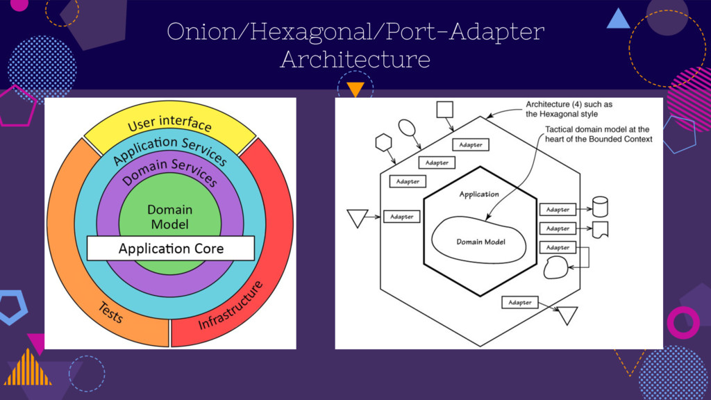 Onion/Hexagonal/Port-Adapter Architecture