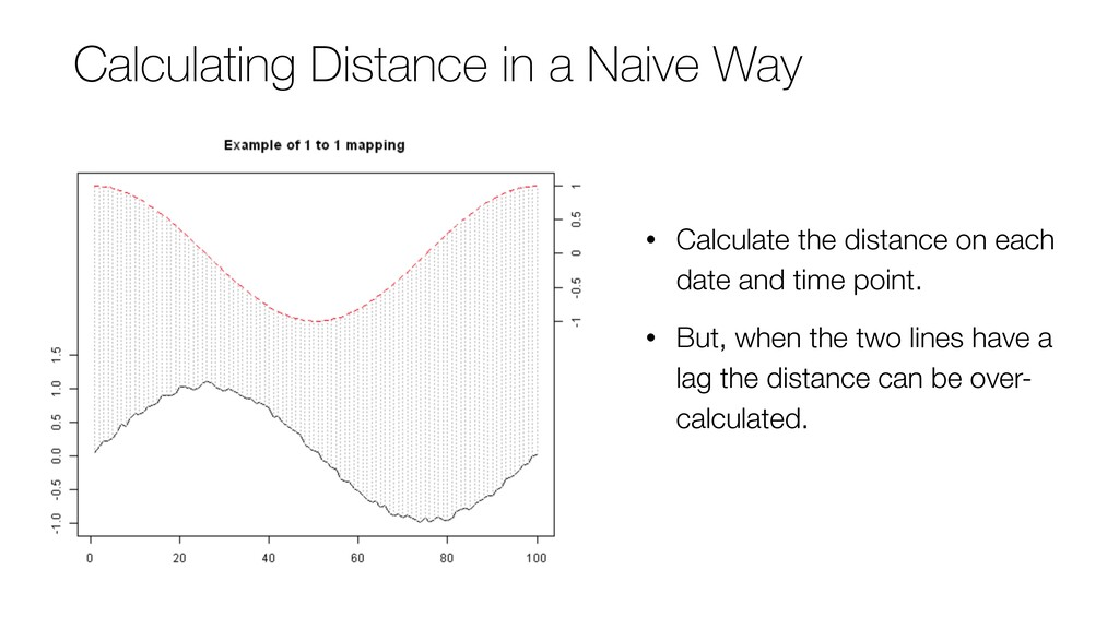 Calculating Distance in a Naive Way • Calculate...