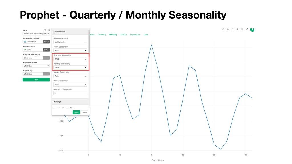 Prophet - Quarterly / Monthly Seasonality