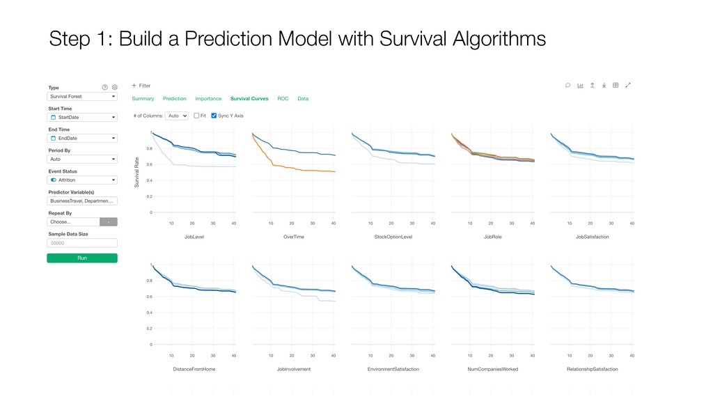 Step 1: Build a Prediction Model with Survival ...