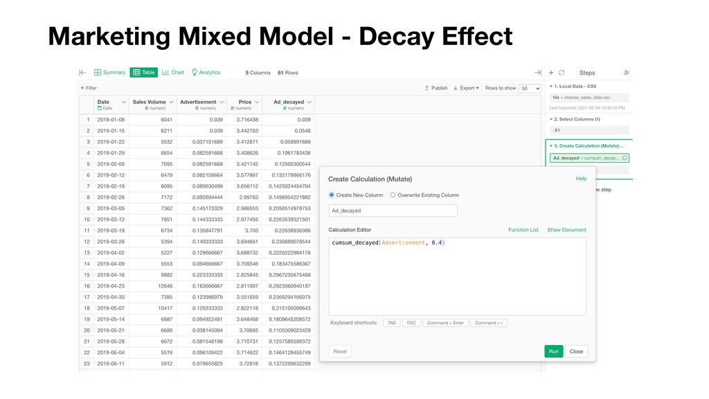 Marketing Mixed Model - Decay Effect