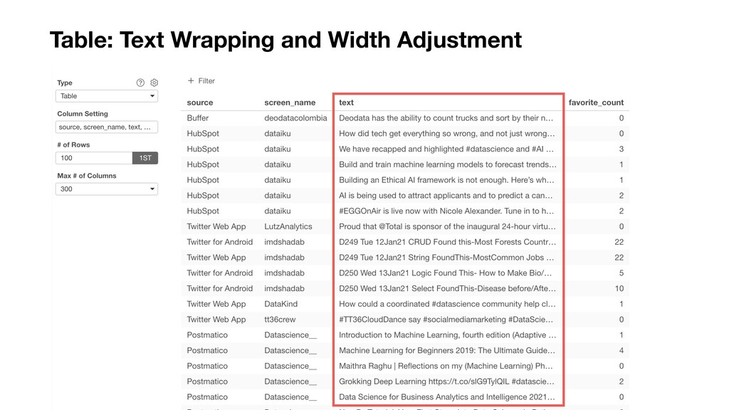 Table: Text Wrapping and Width Adjustment