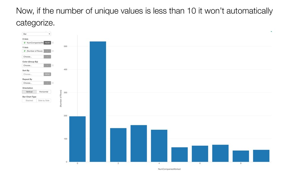 Now, if the number of unique values is less tha...
