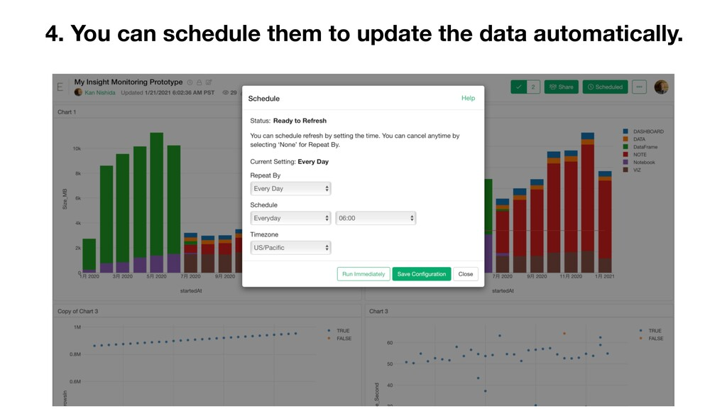 4. You can schedule them to update the data aut...