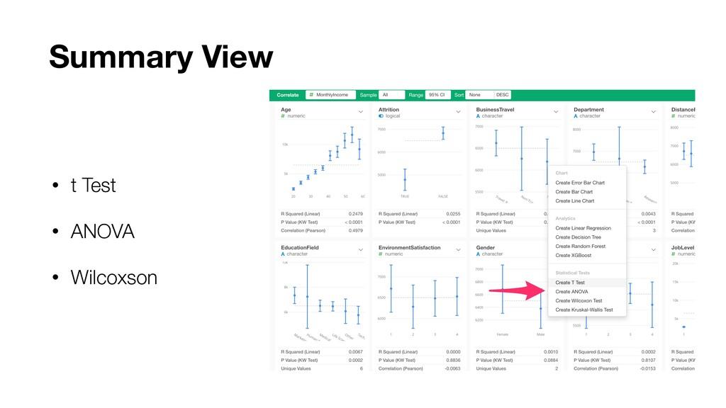 • t Test • ANOVA • Wilcoxson Summary View