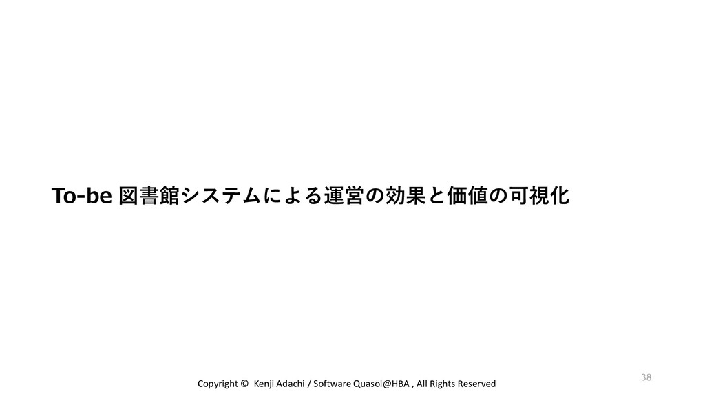 Copyright © Kenji Adachi / Software Quasol@HBA ...
