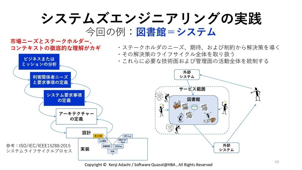システムズエンジニアリングの実践 今回の例:図書館=システム 49 サービス範囲 システム要求...