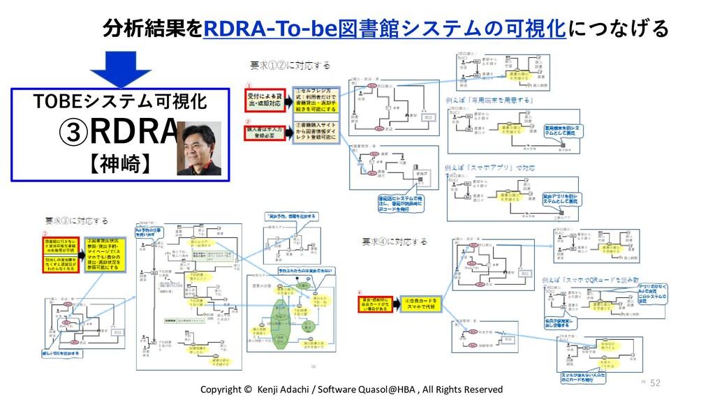 分析結果をRDRA-To-be図書館システムの可視化につなげる Copyright © Ken...