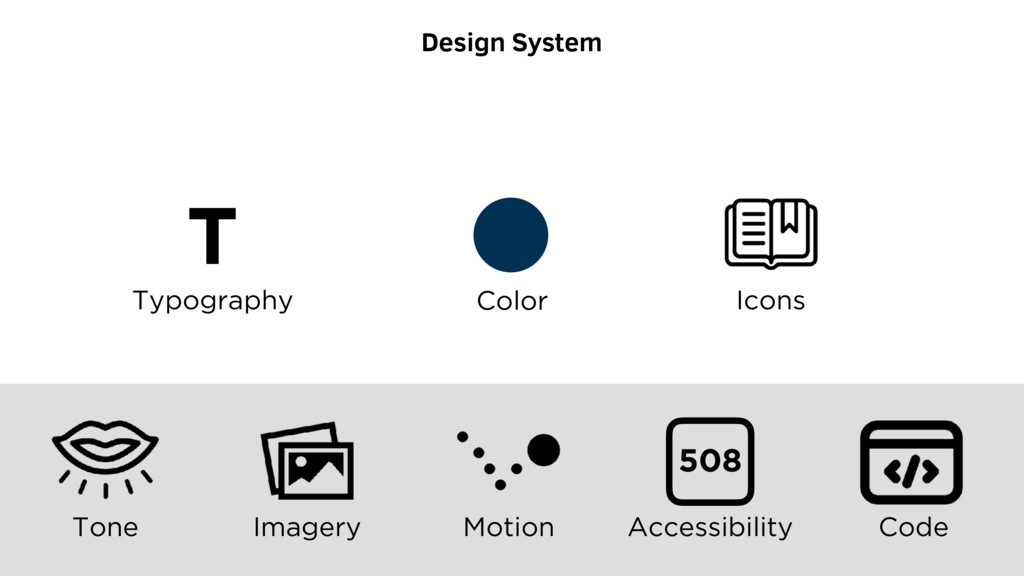 T Typography Icons Color Motion Imagery Tone Ac...