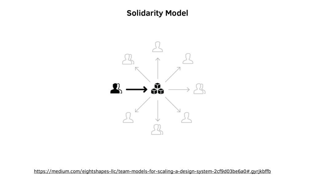Solidarity Model https://medium.com/eightshapes...