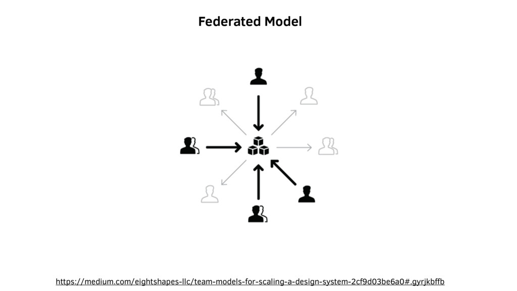 Federated Model https://medium.com/eightshapes-...