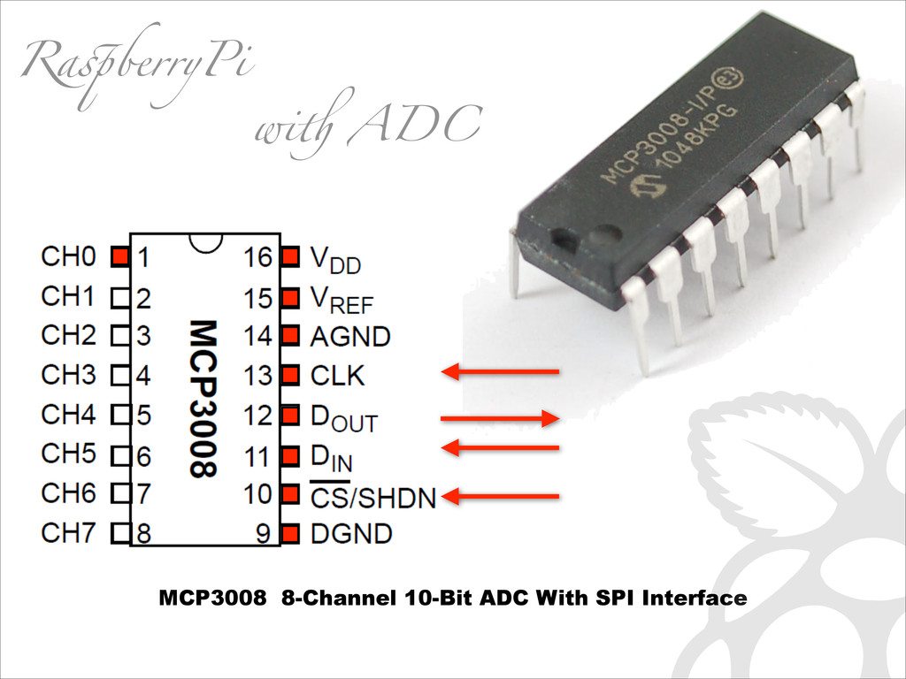 MCP3008 8-Channel 10-Bit ADC With SPI Interface...