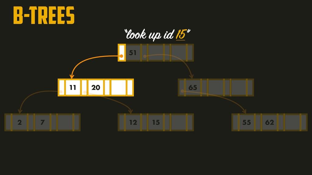 "B-TREES 51 11 65 2 7 12 15 55 62 20 ""look up id..."