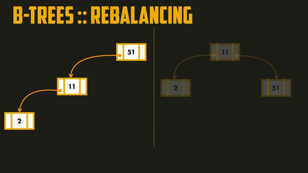 B-TREES :: REBALANCING 51 11 2 11 51 2