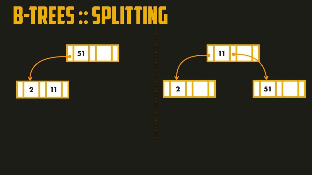 B-TREES :: SPLITTING 51 11 2 11 51 2