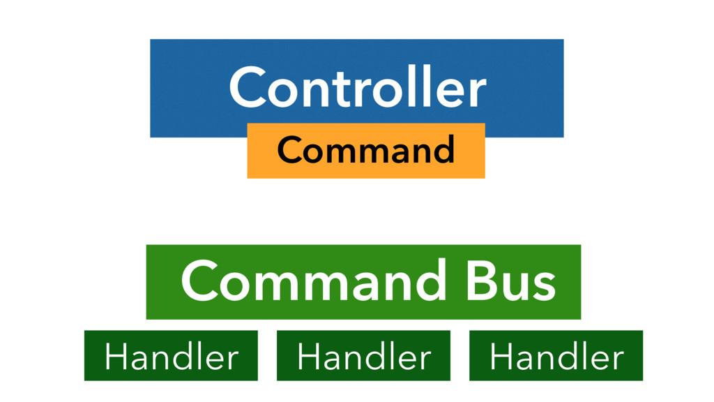 Controller Command Bus Handler Handler Handler ...