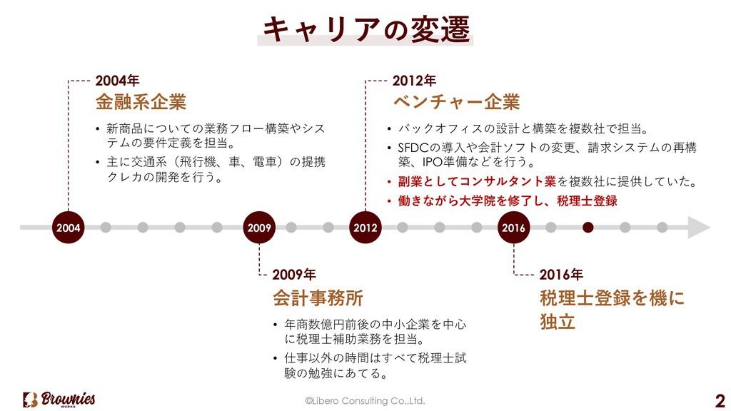 ©Libero Consulting Co.,Ltd. 2 キャリアの変遷 • 年商数億円前後...
