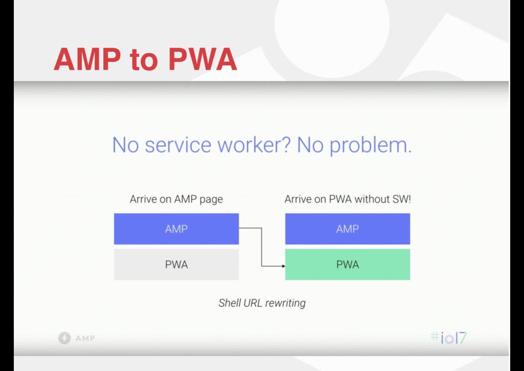 AMP to PWA