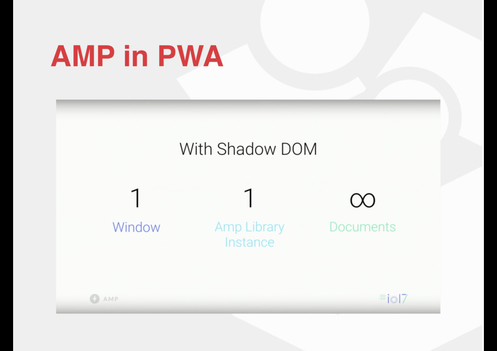 AMP in PWA