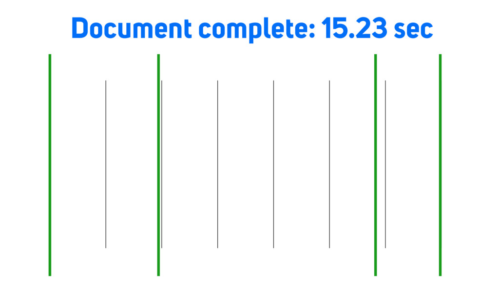 Load time Document complete: 15.23 sec