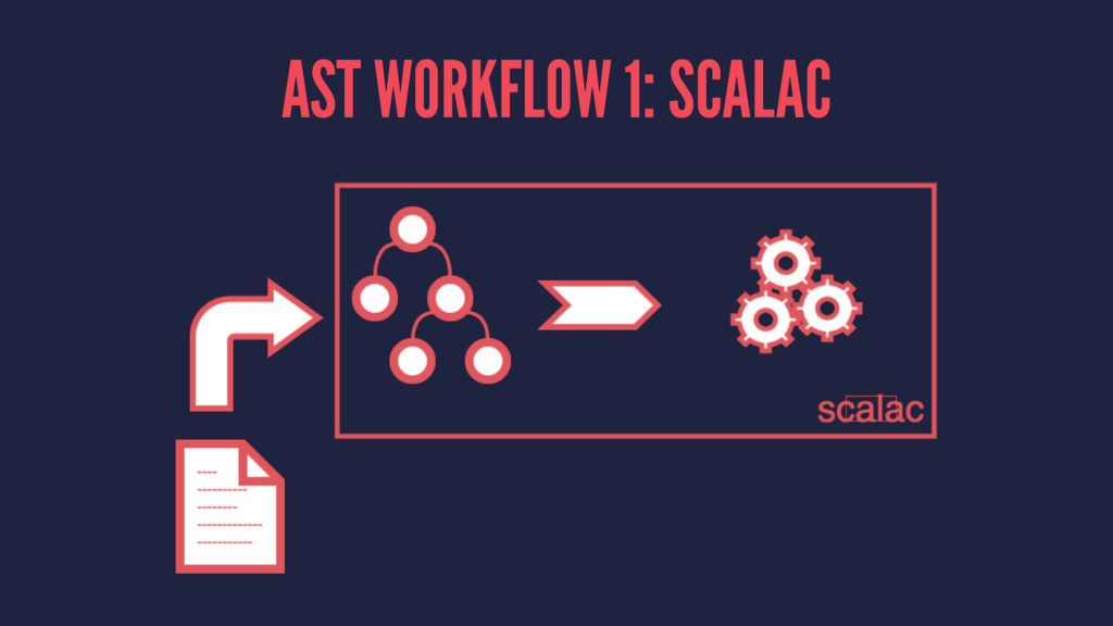 AST WORKFLOW 1: SCALAC