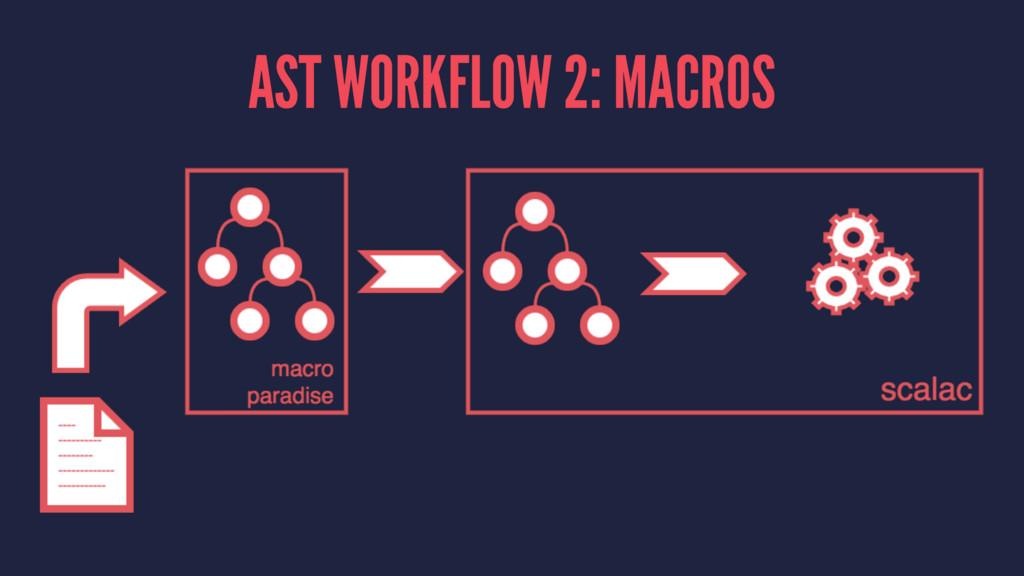 AST WORKFLOW 2: MACROS