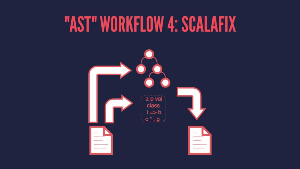 """""""AST"""" WORKFLOW 4: SCALAFIX"""