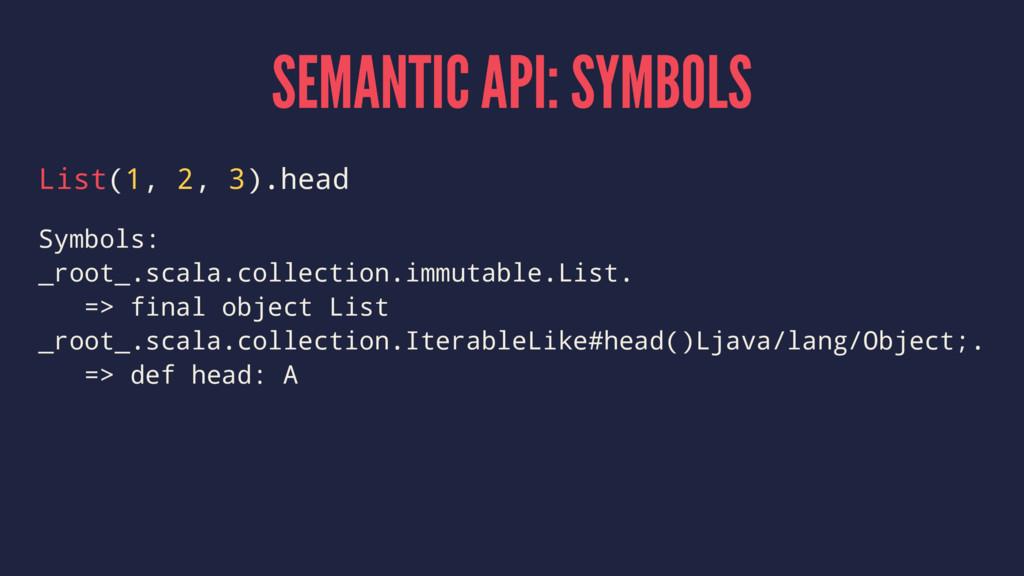 SEMANTIC API: SYMBOLS List(1, 2, 3).head Symbol...
