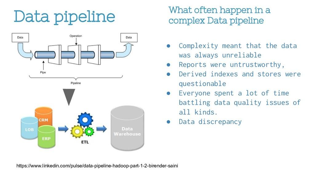 Data pipeline https://www.linkedin.com/pulse/da...