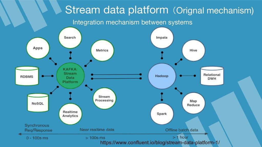 Stream data platform (Orignal mechanism) https:...