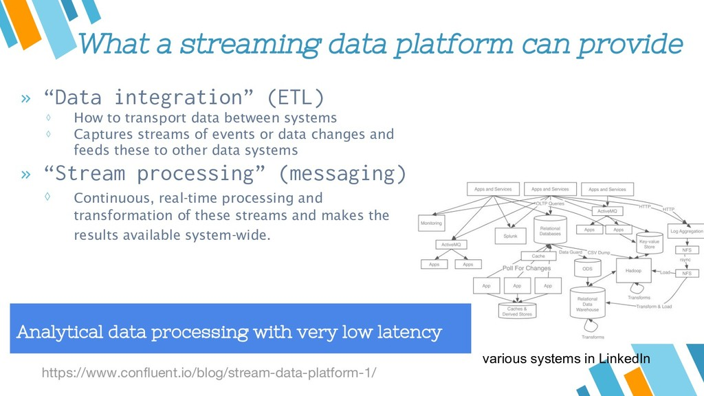 """What a streaming data platform can provide » """"D..."""