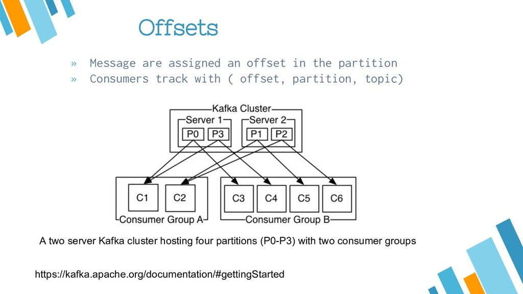 Offsets » Message are assigned an offset in the...