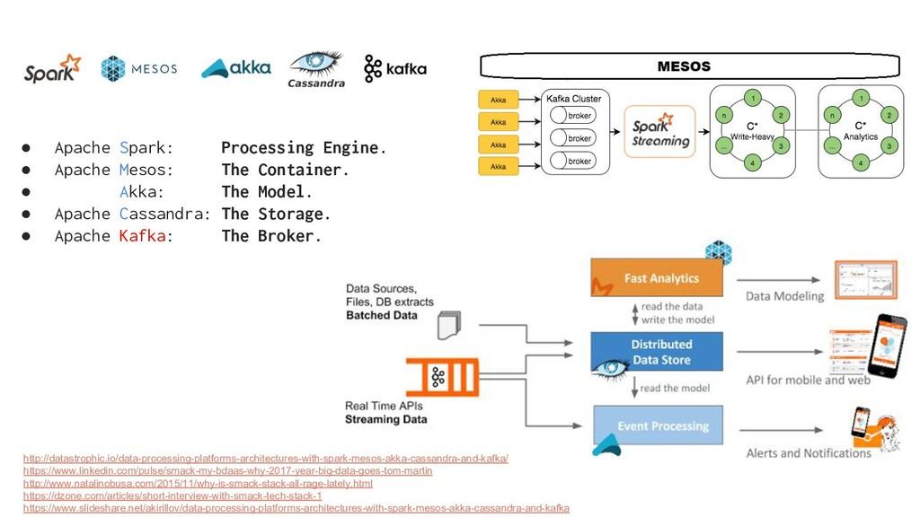 http://datastrophic.io/data-processing-platform...