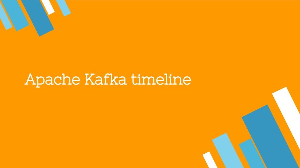 Apache Kafka timeline