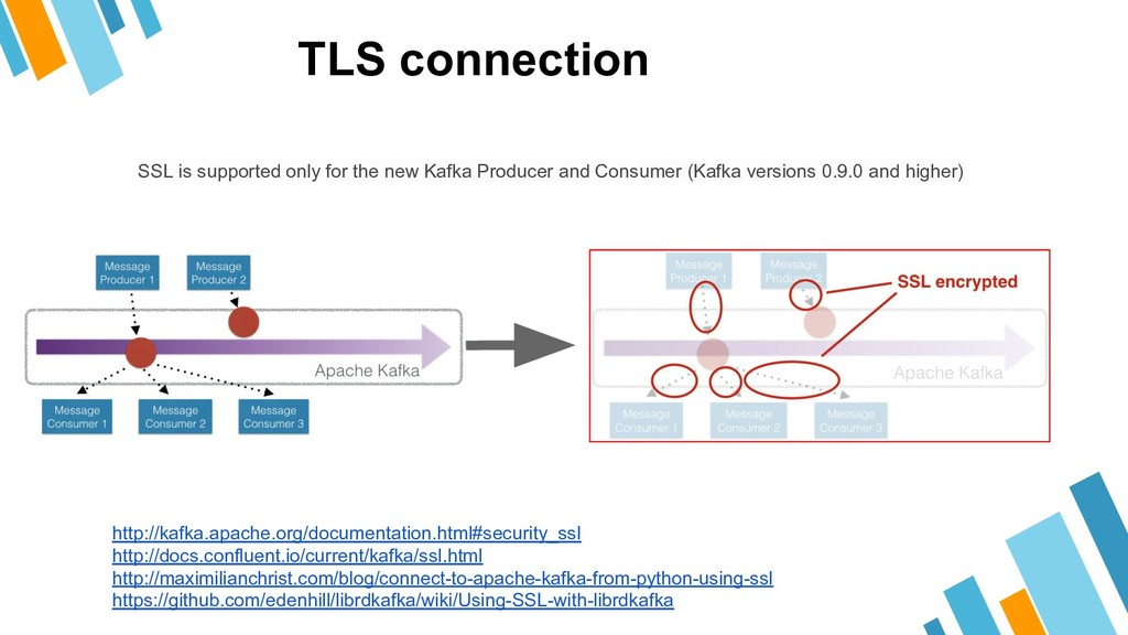 TLS connection SSL is supported only for the ne...
