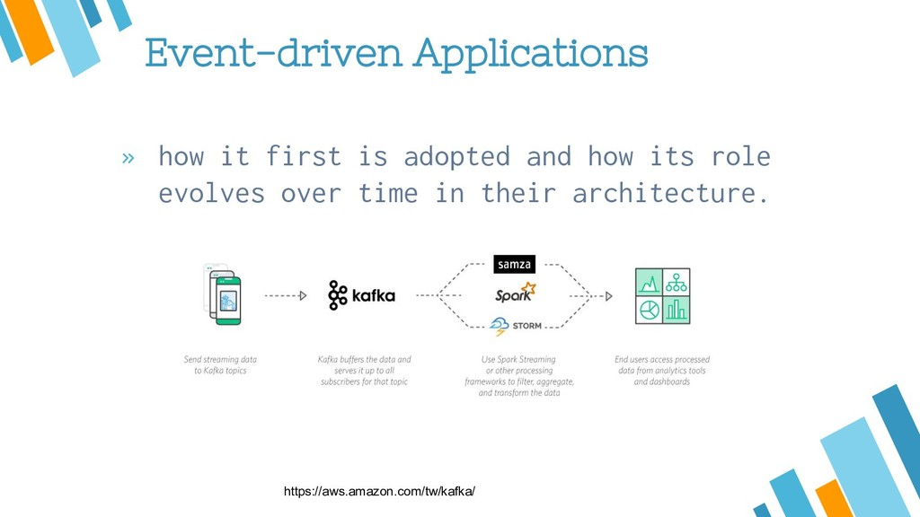 Event-driven Applications » how it first is ado...