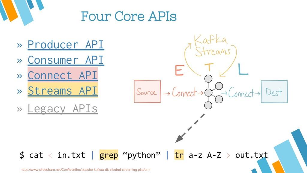 Four Core APIs » Producer API » Consumer API » ...