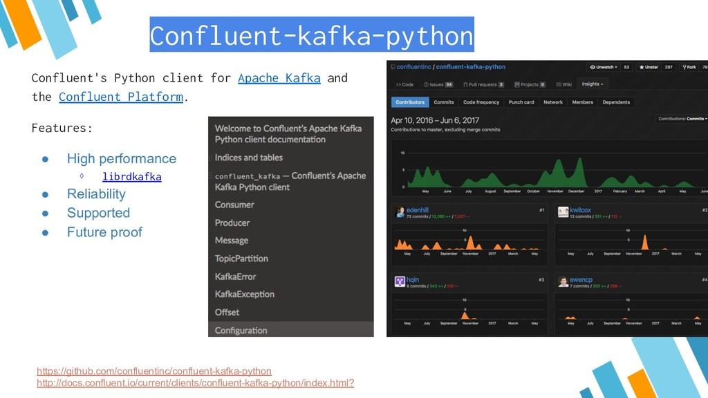 Confluent-kafka-python Confluent's Python clien...