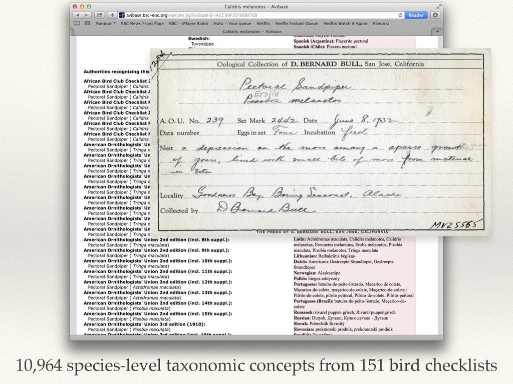 10,964 species-level taxonomic concepts from 15...