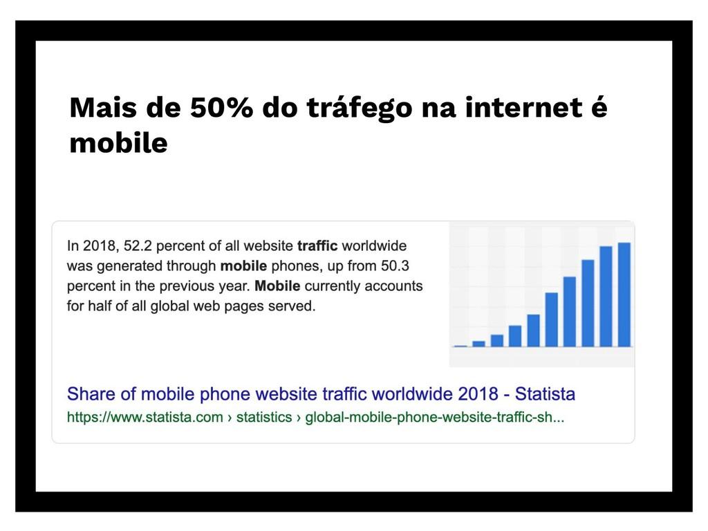 Mais de 50% do tráfego na internet é mobile