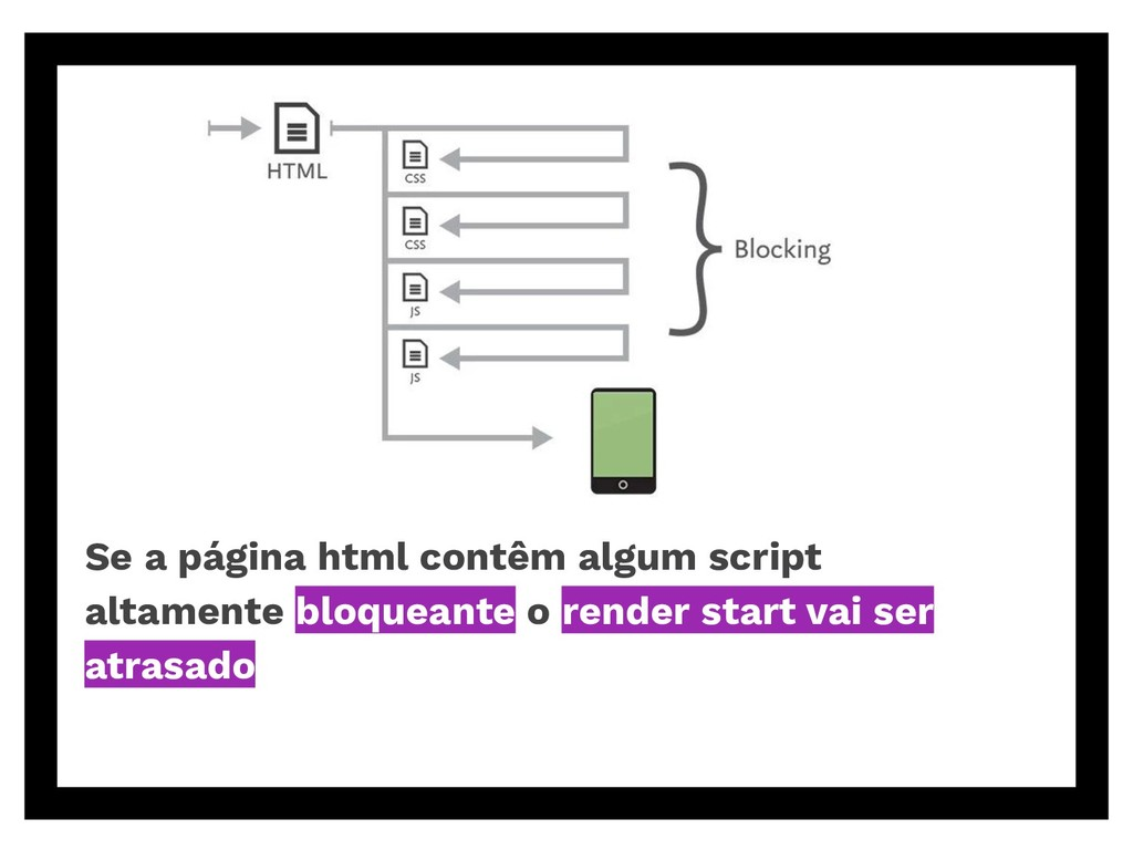 Se a página html contêm algum script altamente ...