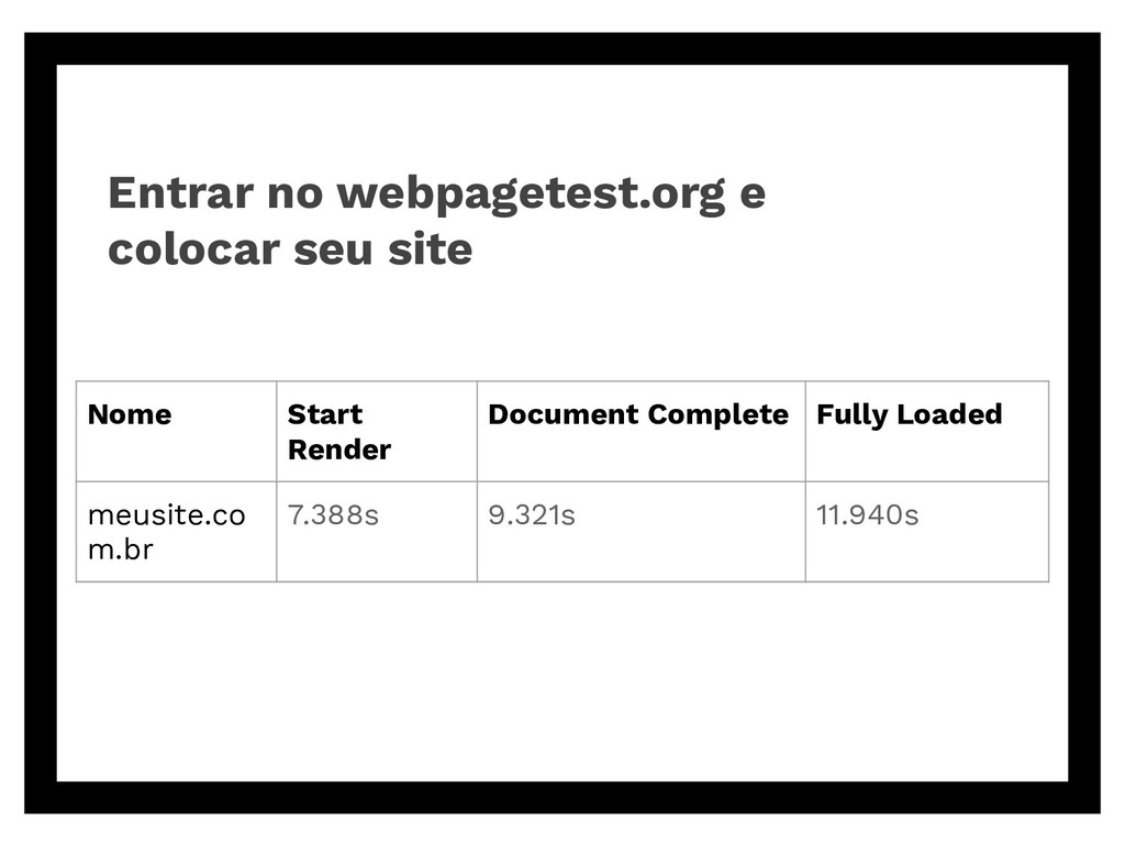 Nome Start Render Document Complete Fully Loade...