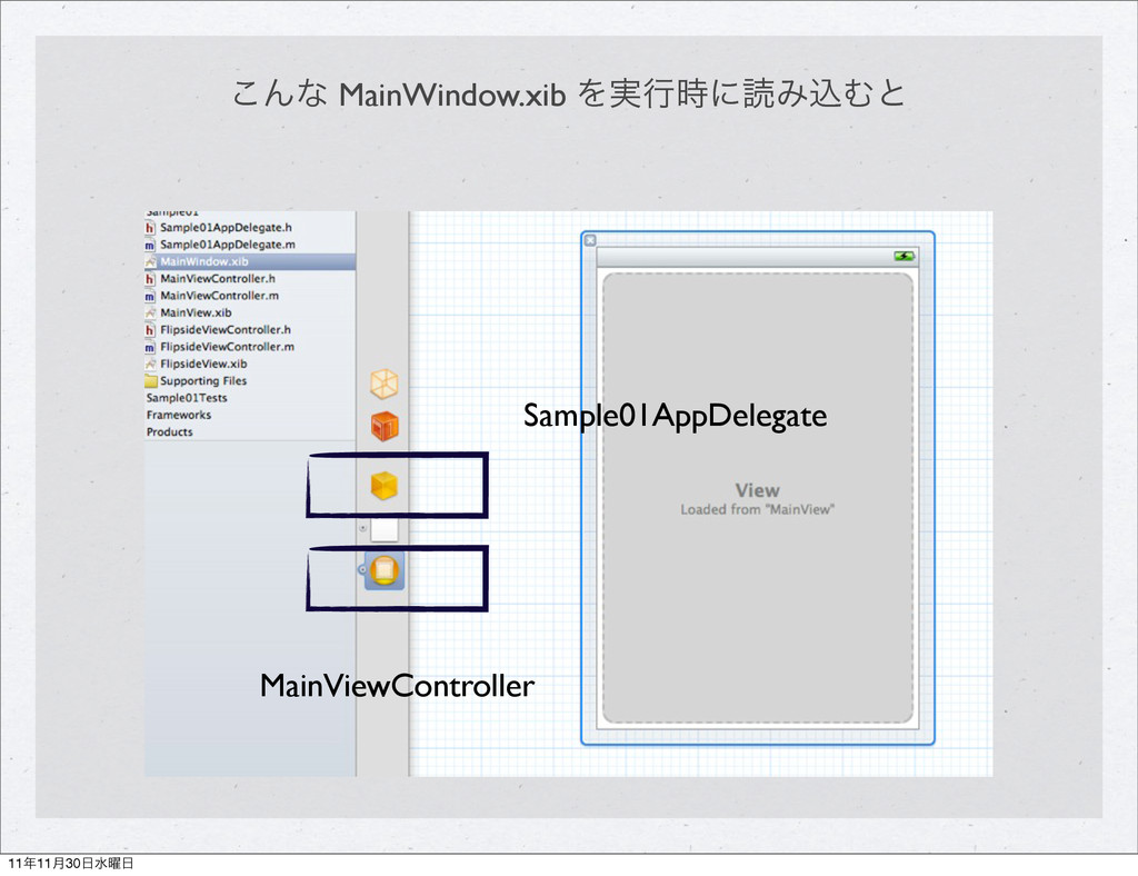 ͜Μͳ MainWindow.xib Λ࣮ߦʹಡΈࠐΉͱ MainViewControlle...