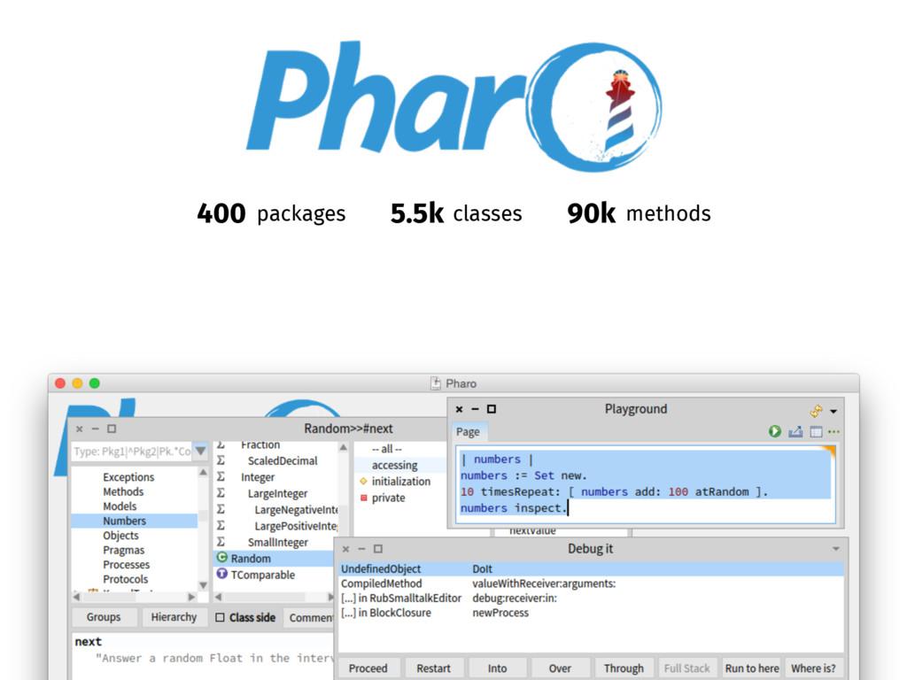 packages 400 classes 5.5k methods 90k