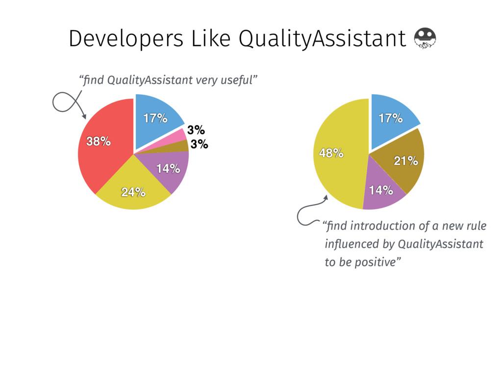 "38% 24% 14% 3% 3% 17% 48% 14% 21% 17% ""!nd Qual..."
