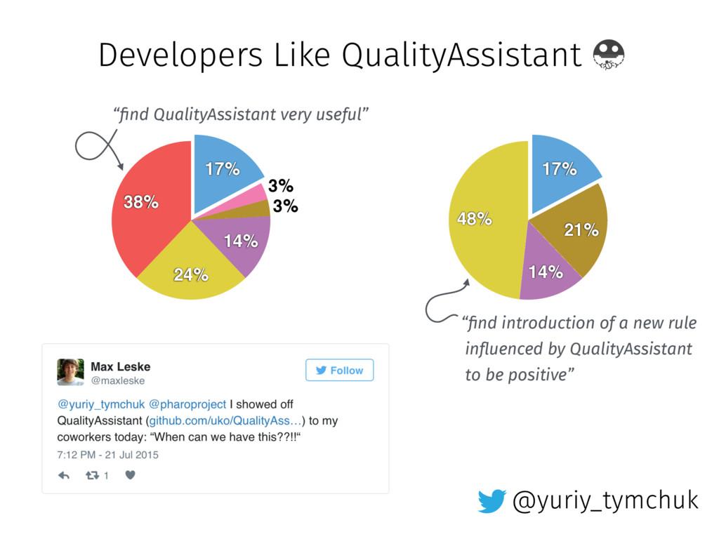 @yuriy_tymchuk 38% 24% 14% 3% 3% 17% 48% 14% 21...